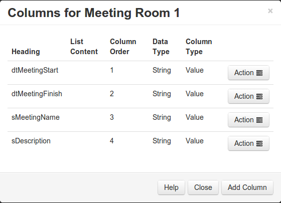 DataSet Columns Complete